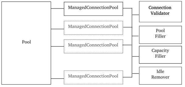 jprofiler license key generator